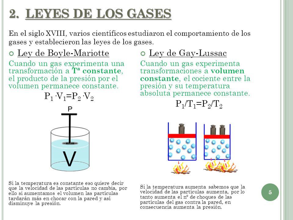 LEYES DE LOS GASES Ley de Boyle-Mariotte P1·V1=P2·V2 Ley de Gay-Lussac