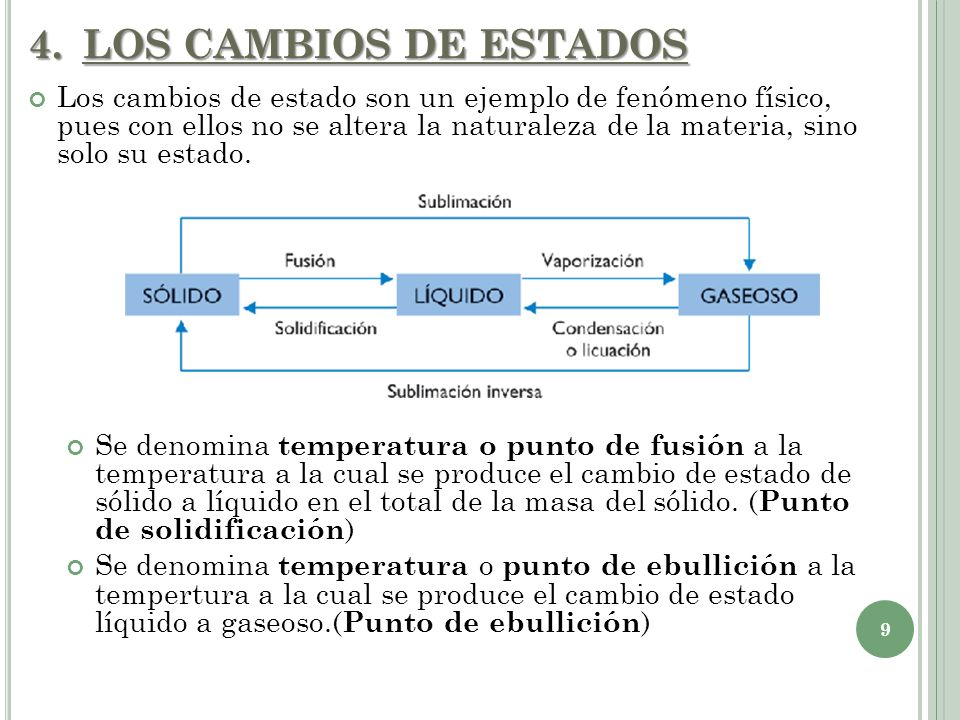 LOS CAMBIOS DE ESTADOS