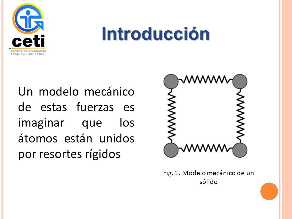 Fig. 1. Modelo mecánico de un sólido