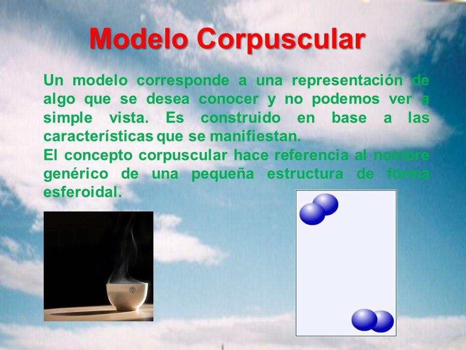 Modelo Corpuscular