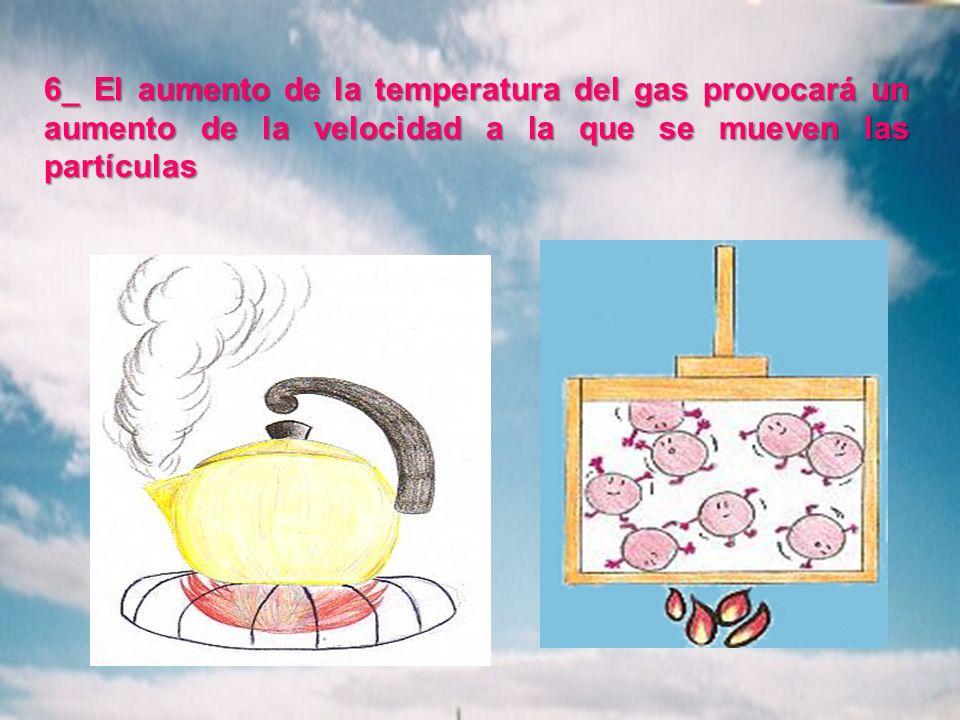 6_ El aumento de la temperatura del gas provocará un aumento de la velocidad a la que se mueven las partículas