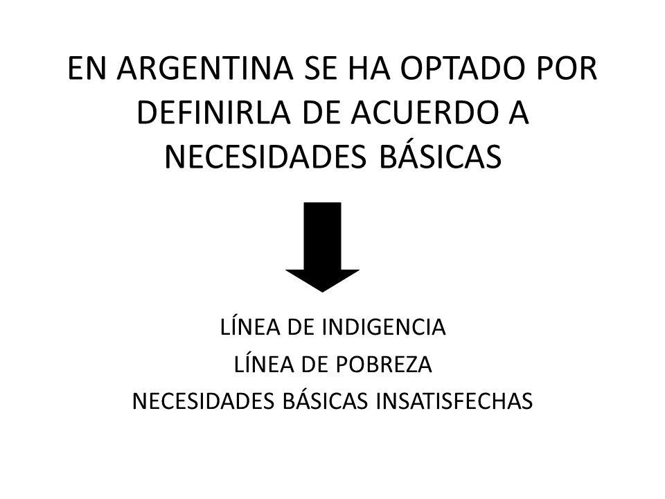 LÍNEA DE INDIGENCIA LÍNEA DE POBREZA NECESIDADES BÁSICAS INSATISFECHAS