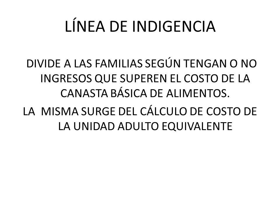 LÍNEA DE INDIGENCIA