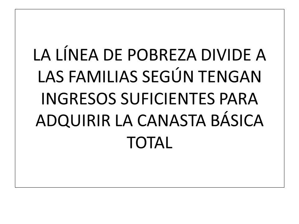 LA LÍNEA DE POBREZA DIVIDE A LAS FAMILIAS SEGÚN TENGAN INGRESOS SUFICIENTES PARA ADQUIRIR LA CANASTA BÁSICA TOTAL