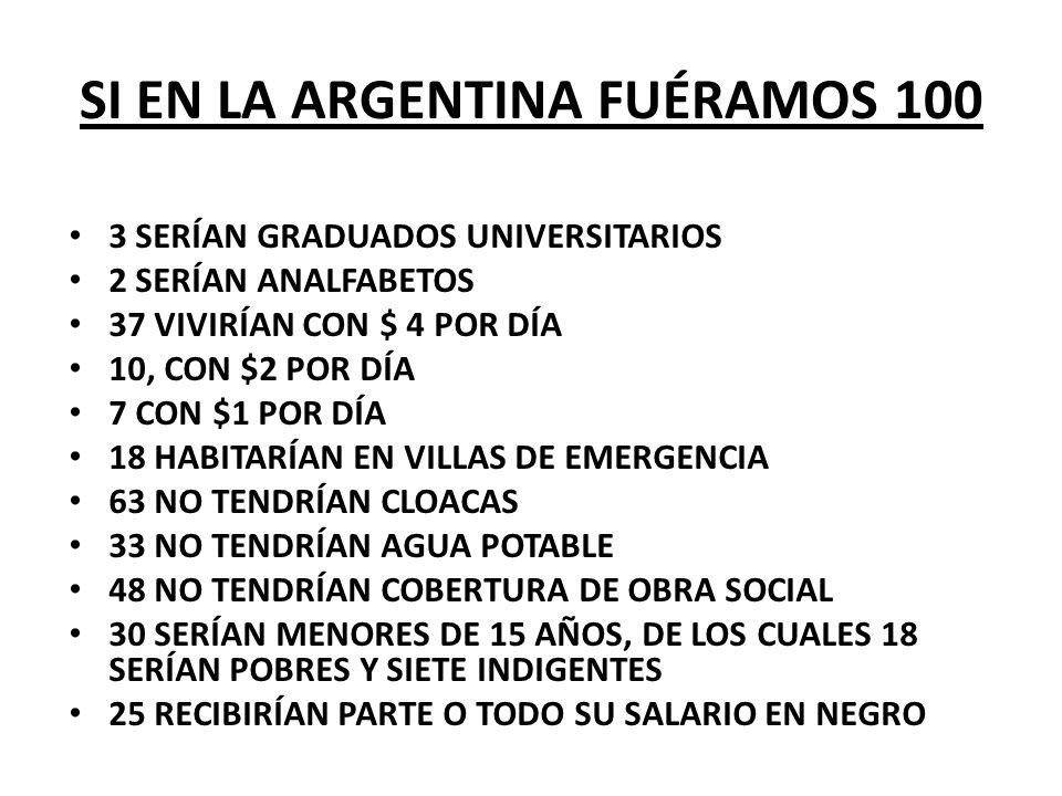 SI EN LA ARGENTINA FUÉRAMOS 100