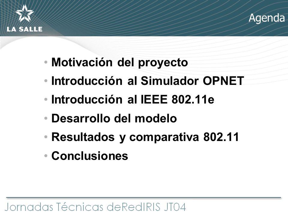 Motivación del proyecto Introducción al Simulador OPNET