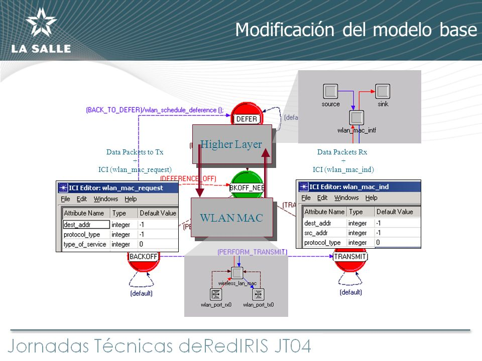 Modificación del modelo base