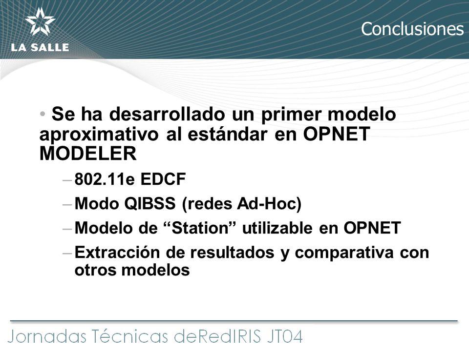Conclusiones Se ha desarrollado un primer modelo aproximativo al estándar en OPNET MODELER. 802.11e EDCF.