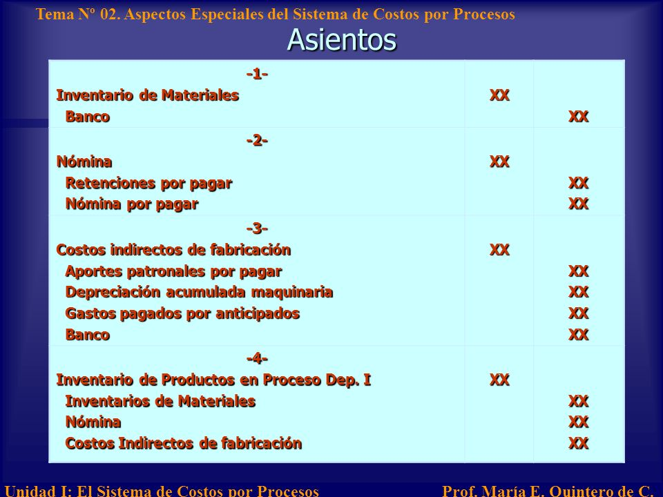 Asientos -1- Inventario de Materiales Banco XX -2- Nómina
