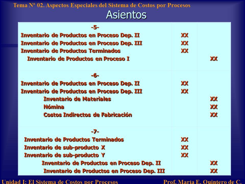 Asientos -5- Inventario de Productos en Proceso Dep. II
