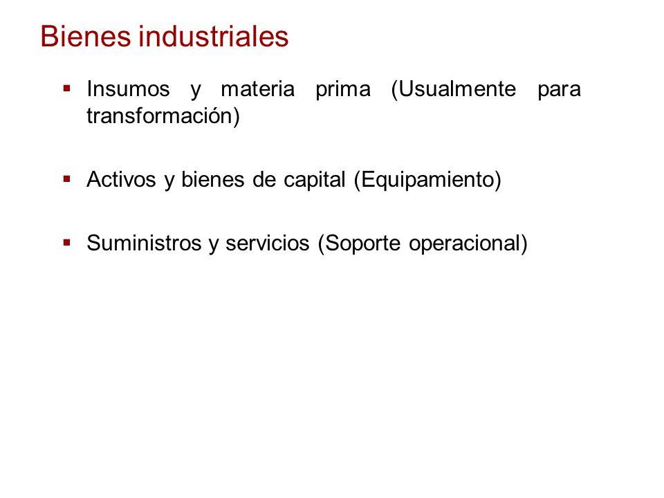 Bienes industriales Insumos y materia prima (Usualmente para transformación) Activos y bienes de capital (Equipamiento)