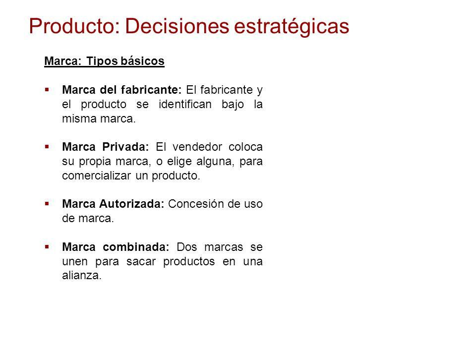 Producto: Decisiones estratégicas