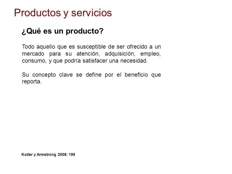 Productos y servicios ¿Qué es un producto