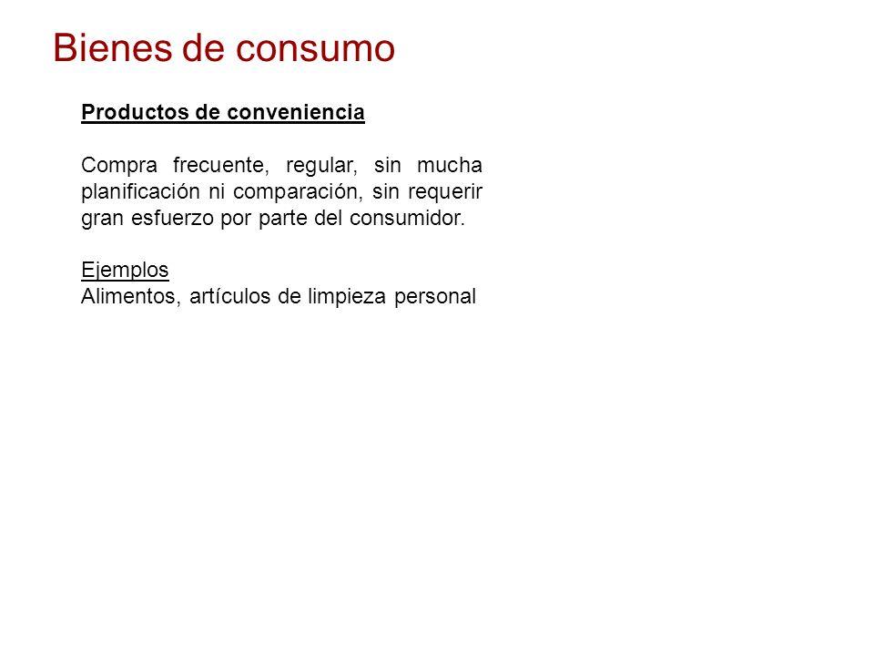 Bienes de consumo Productos de conveniencia