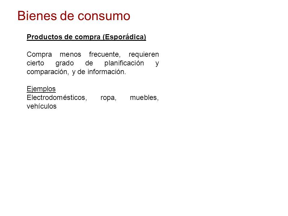 Bienes de consumo Productos de compra (Esporádica)