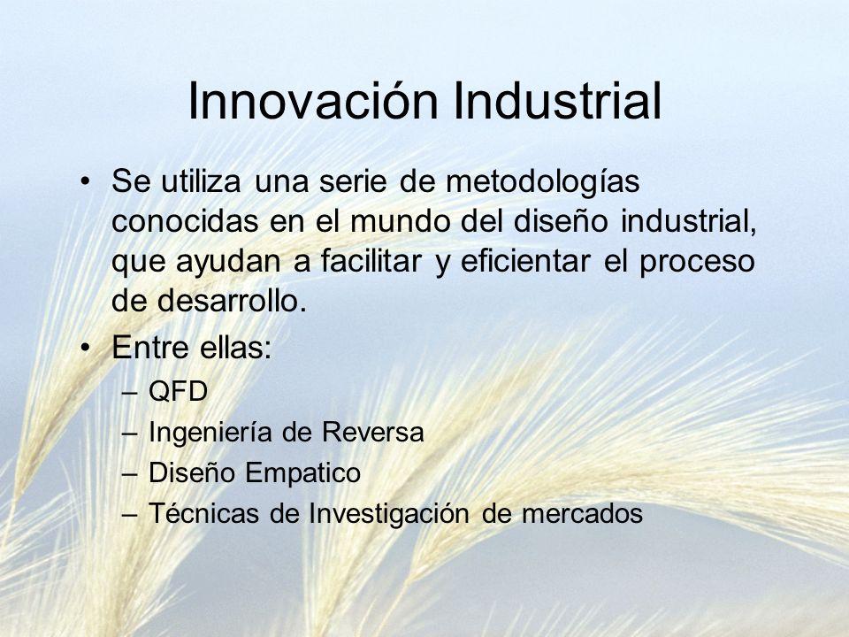 Innovación Industrial