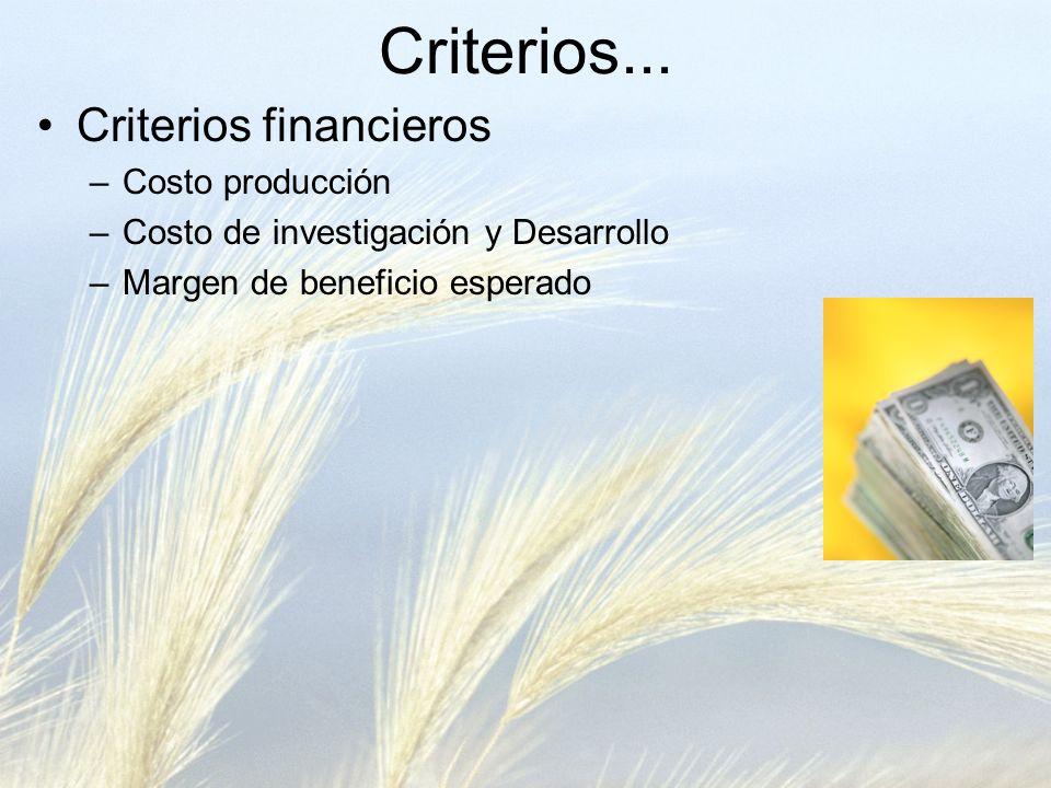 Criterios... Criterios financieros Costo producción