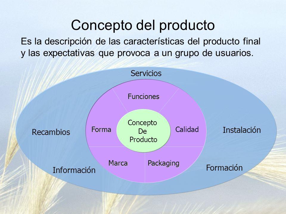 Concepto del producto Es la descripción de las características del producto final y las expectativas que provoca a un grupo de usuarios.