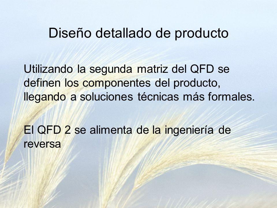 Diseño detallado de producto