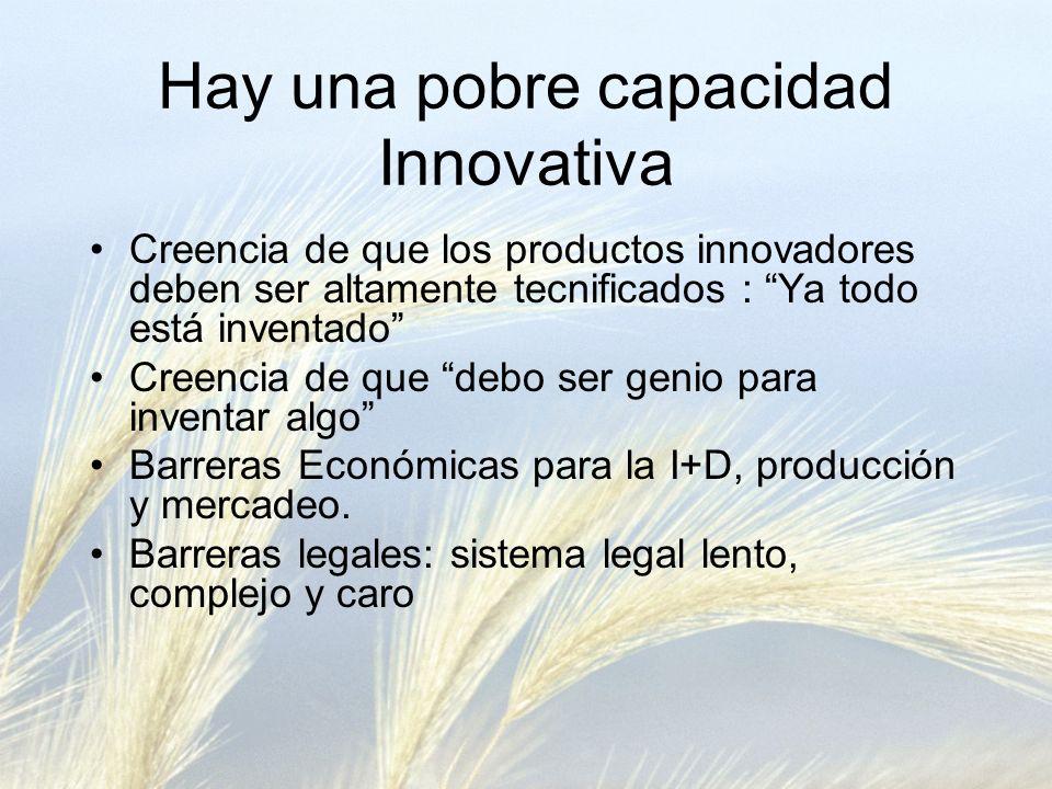Hay una pobre capacidad Innovativa