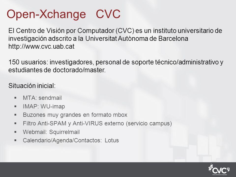 Open-Xchange CVC