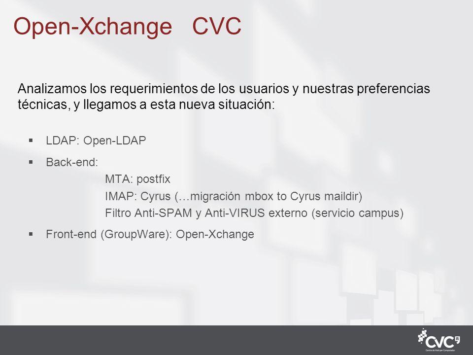 Open-Xchange CVC Analizamos los requerimientos de los usuarios y nuestras preferencias técnicas, y llegamos a esta nueva situación: