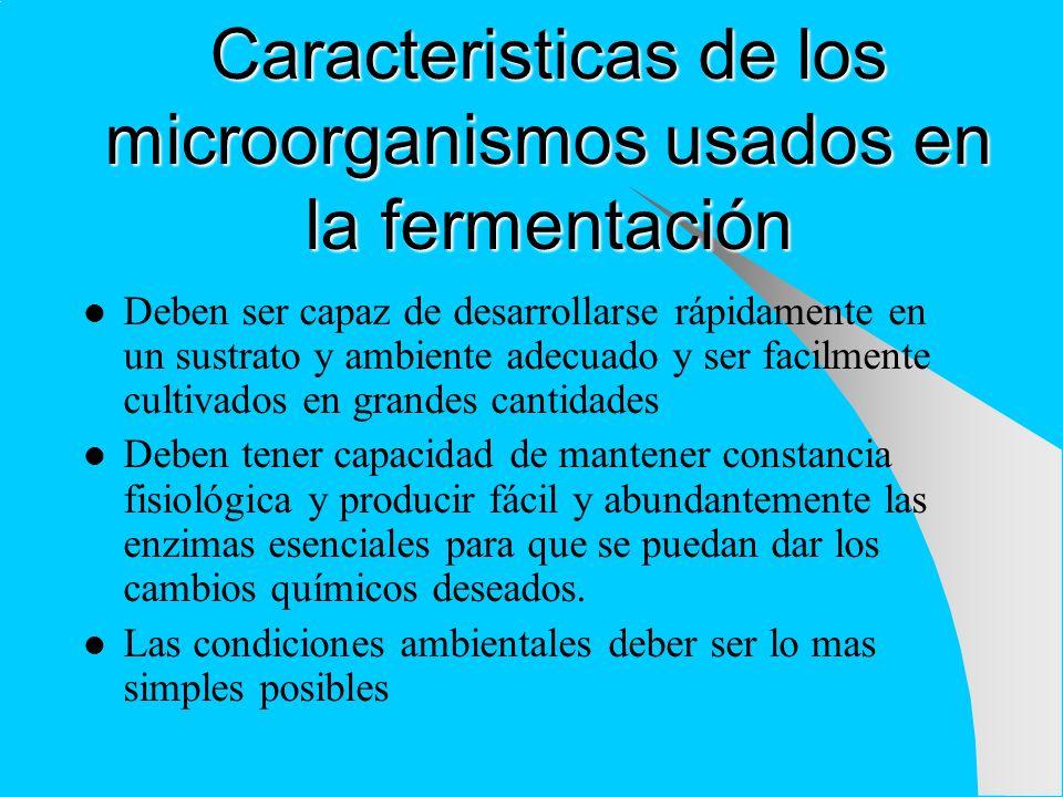 Caracteristicas de los microorganismos usados en la fermentación