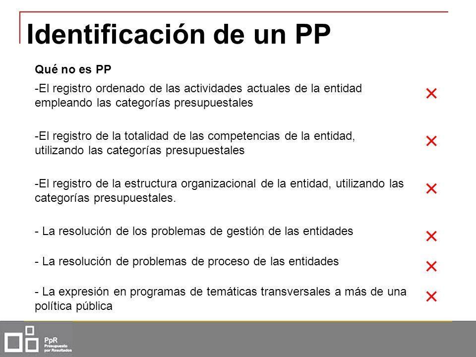 Identificación de un PP