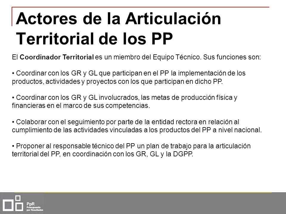 Actores de la Articulación Territorial de los PP