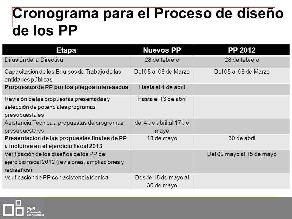 Cronograma para el Proceso de diseño de los PP