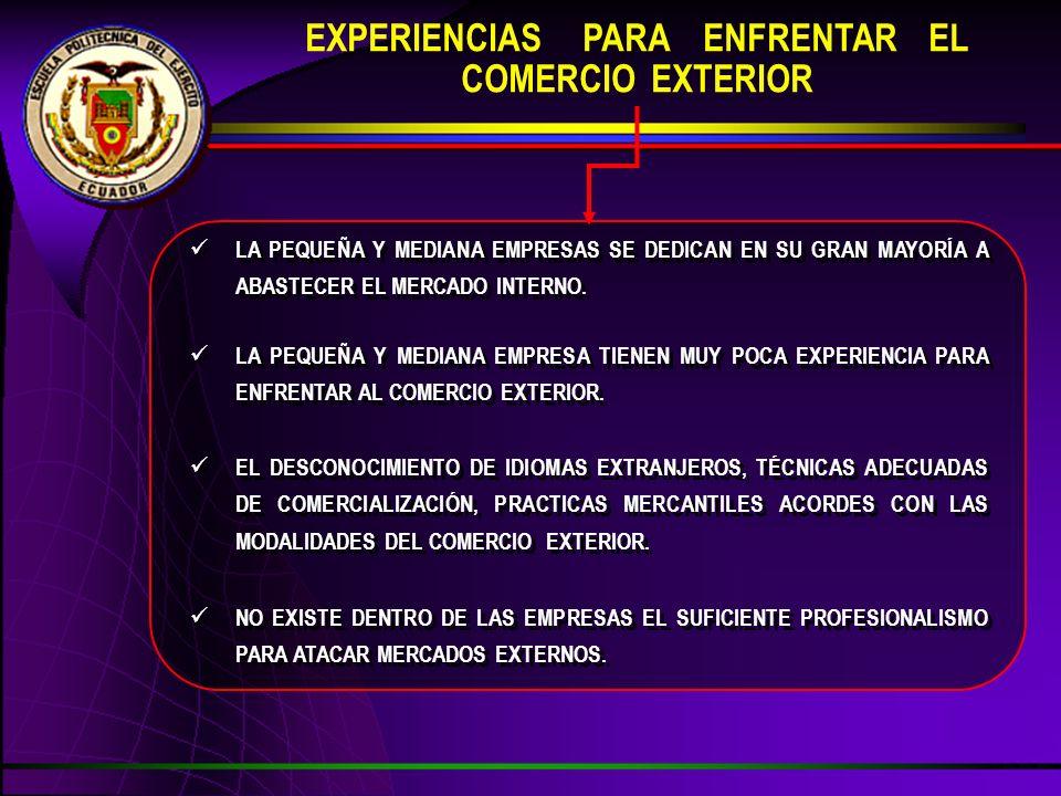 EXPERIENCIAS PARA ENFRENTAR EL COMERCIO EXTERIOR