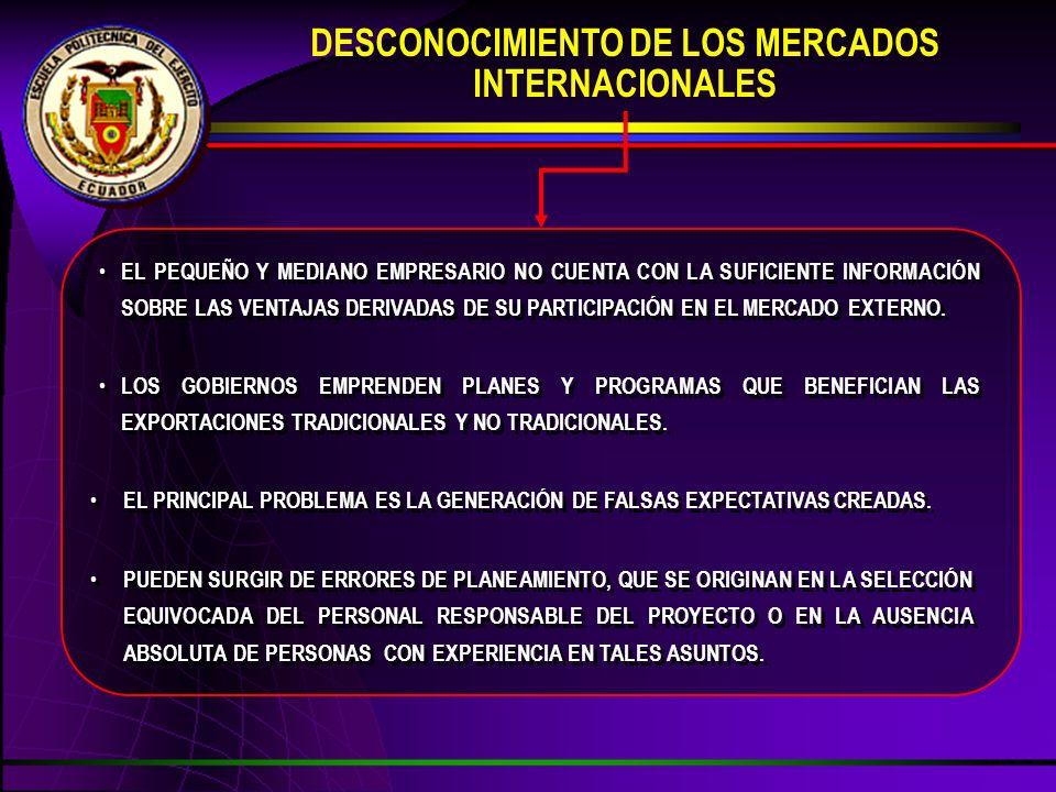 DESCONOCIMIENTO DE LOS MERCADOS INTERNACIONALES