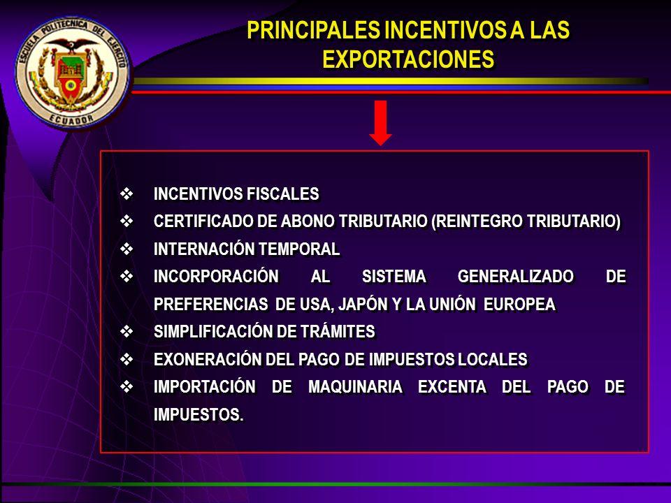 PRINCIPALES INCENTIVOS A LAS EXPORTACIONES