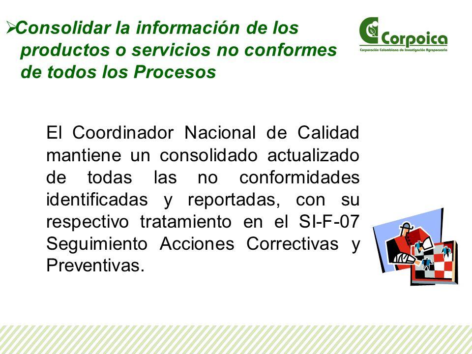 Consolidar la información de los productos o servicios no conformes de todos los Procesos