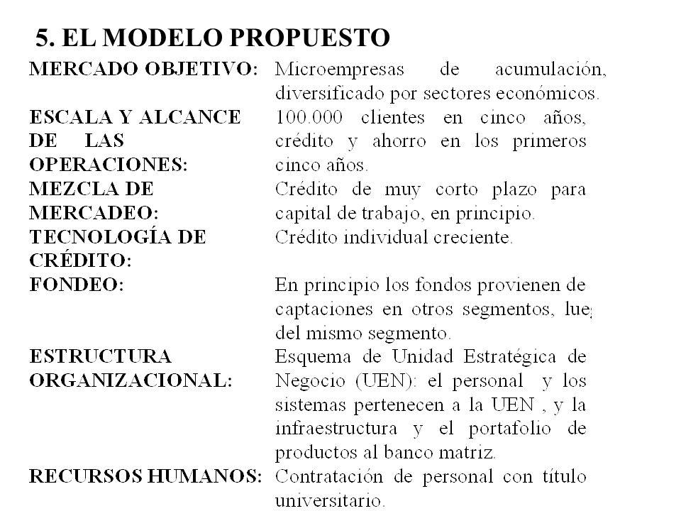 5. EL MODELO PROPUESTO