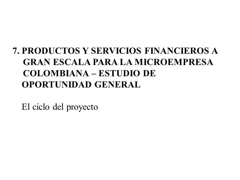 7. PRODUCTOS Y SERVICIOS FINANCIEROS A