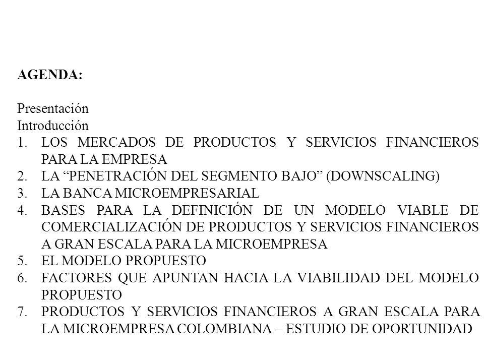 AGENDA: Presentación. Introducción. LOS MERCADOS DE PRODUCTOS Y SERVICIOS FINANCIEROS PARA LA EMPRESA.