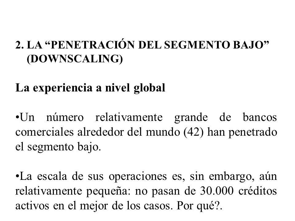 La experiencia a nivel global