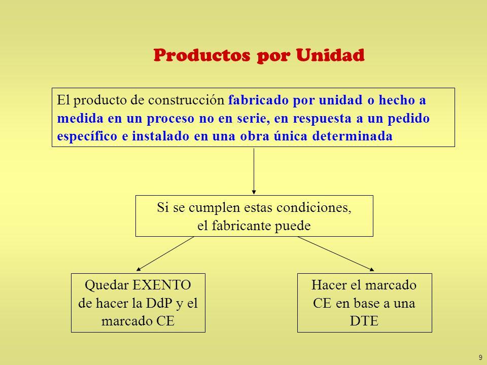 Agentes Distribuidores / Importadores