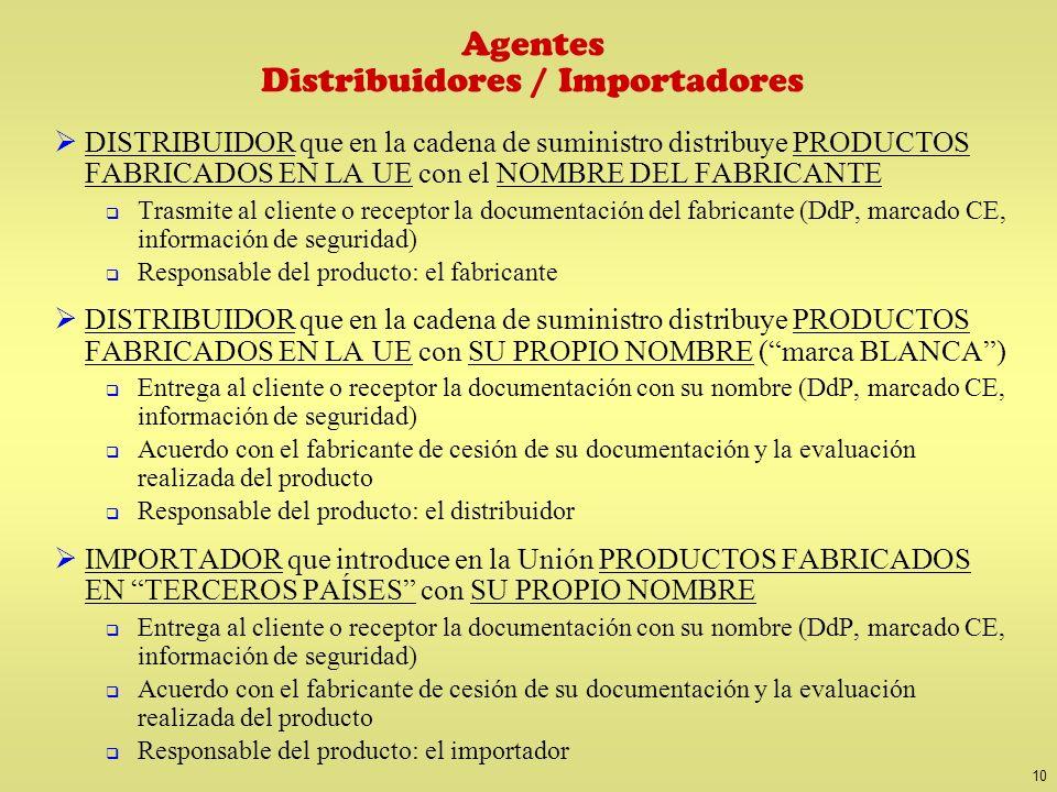ANEXOS ZA (Validez) Los actuales Anexos ZA de las normas armonizadas no contemplan la terminología y documentación del RPC.