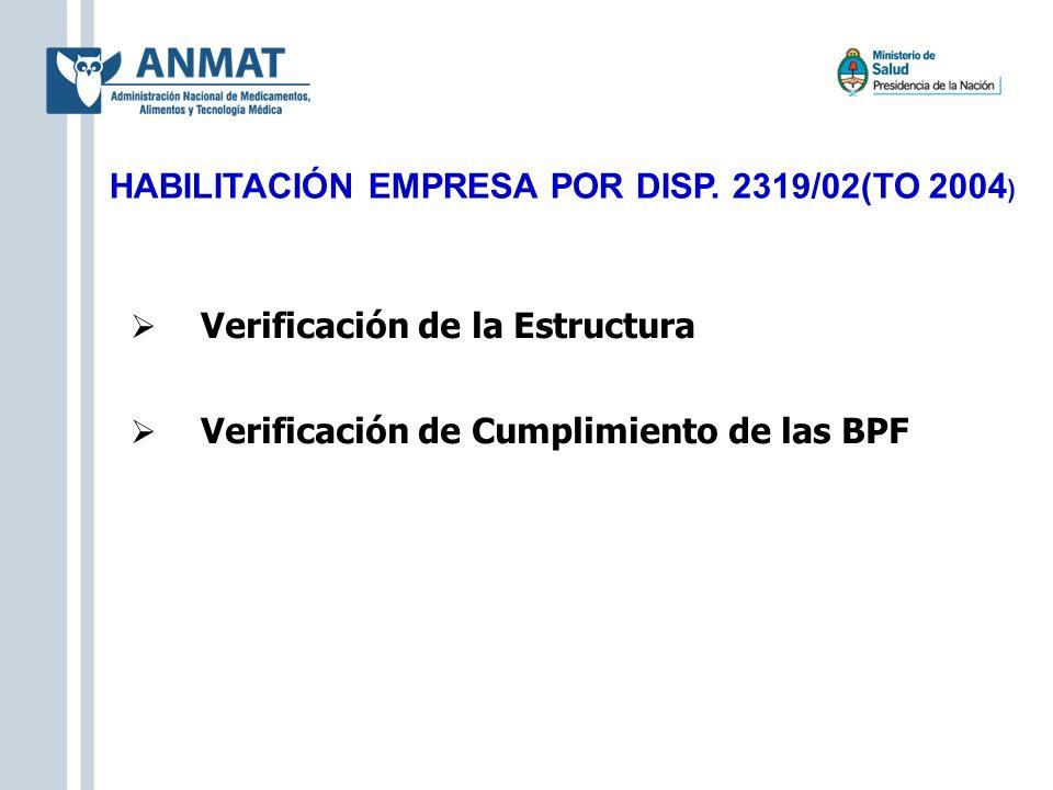 HABILITACIÓN EMPRESA POR DISP. 2319/02(TO 2004)