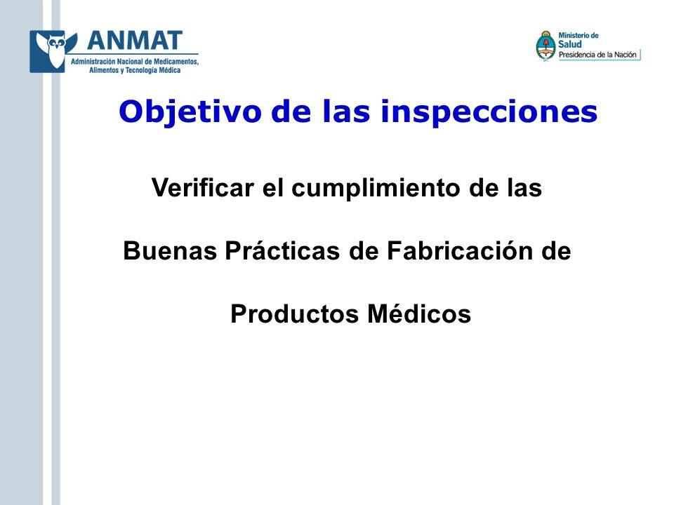 Objetivo de las inspecciones