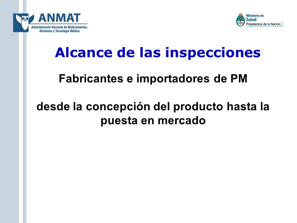 Alcance de las inspecciones