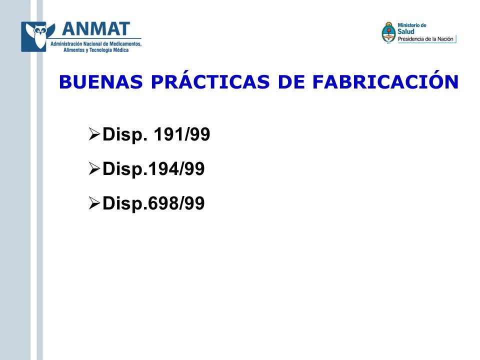 BUENAS PRÁCTICAS DE FABRICACIÓN