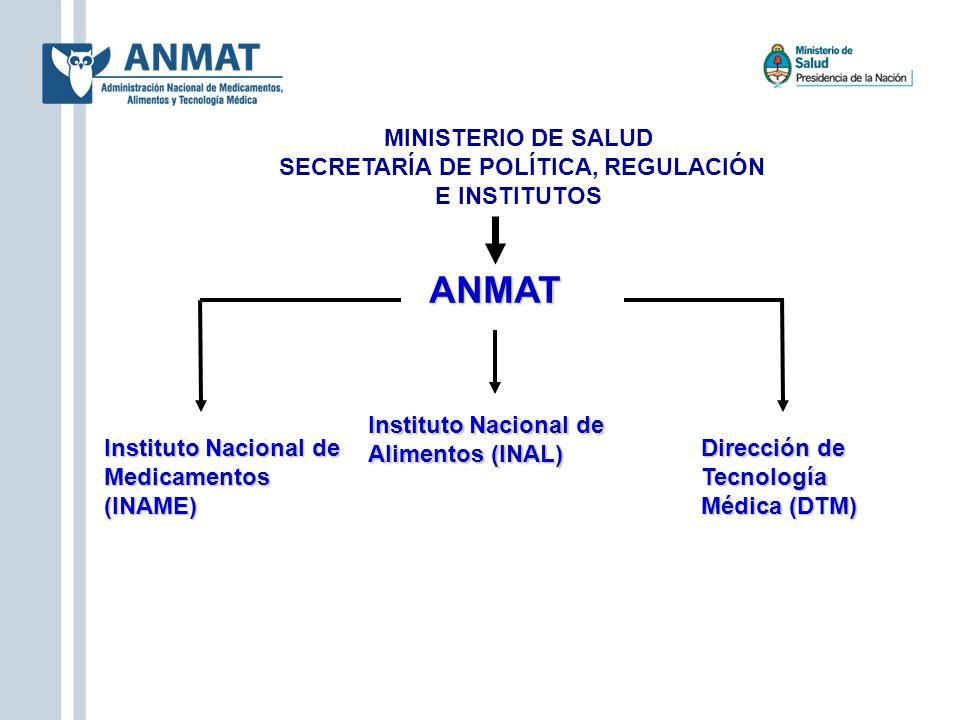 MINISTERIO DE SALUD SECRETARÍA DE POLÍTICA, REGULACIÓN
