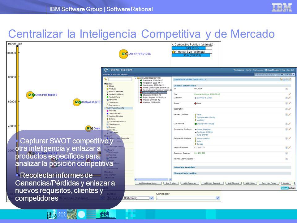 Centralizar la Inteligencia Competitiva y de Mercado