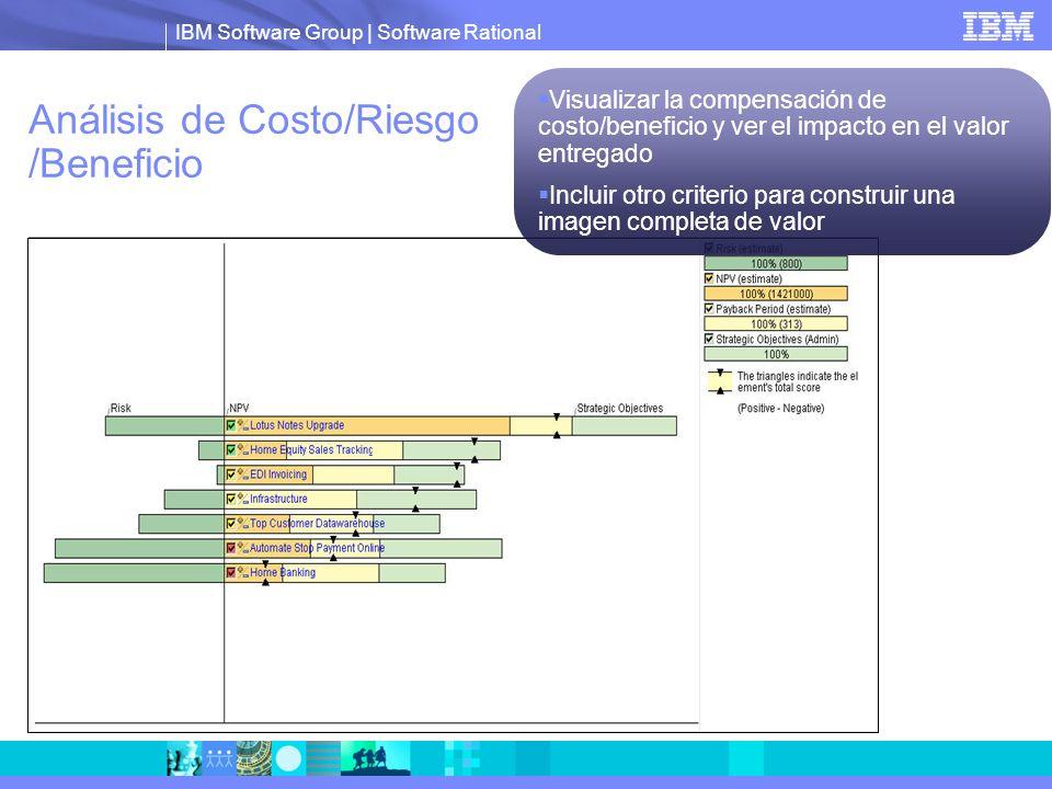 Análisis de Costo/Riesgo /Beneficio