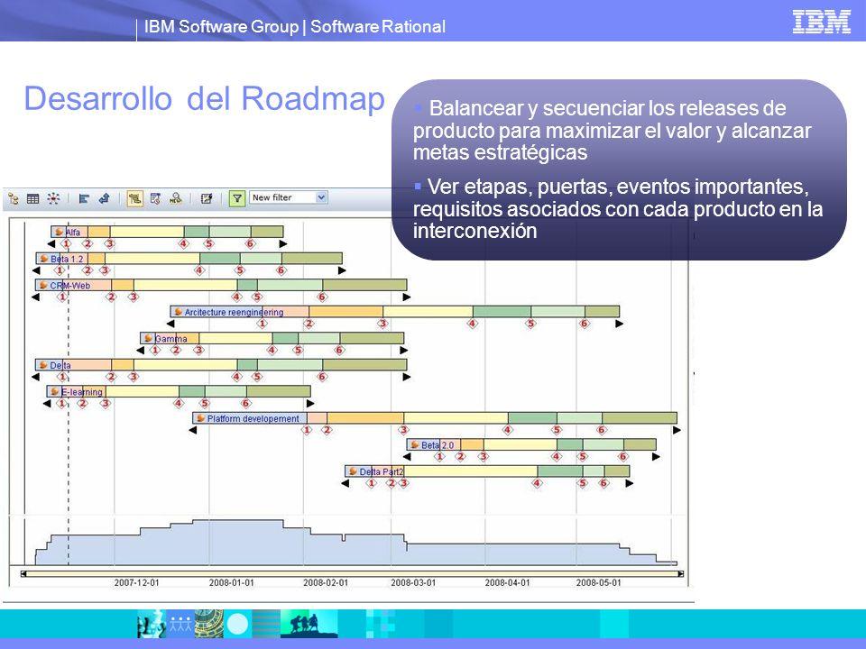 Desarrollo del Roadmap