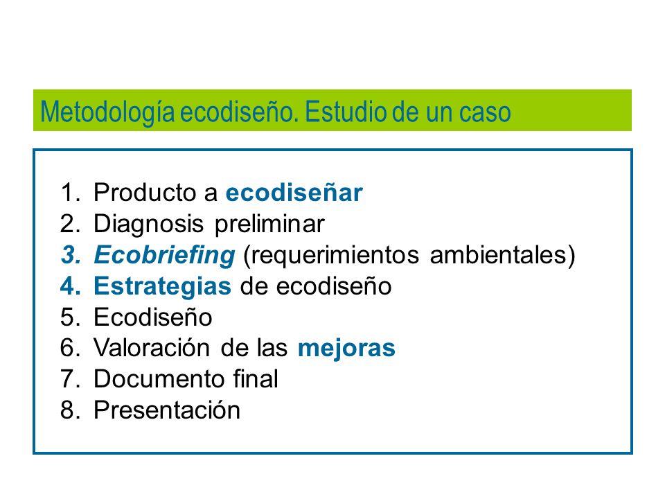 Metodología ecodiseño. Estudio de un caso