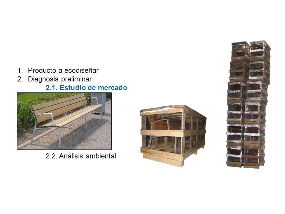 Producto a ecodiseñar Diagnosis preliminar 2.1. Estudio de mercado 2.2. Análisis ambiental